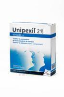 UNIPEXIL 2 POUR CENT,solution pour application cutanée à VERNON